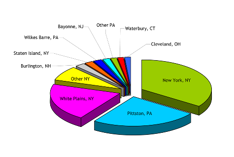 _wsb_475x318_Immigrant-charts
